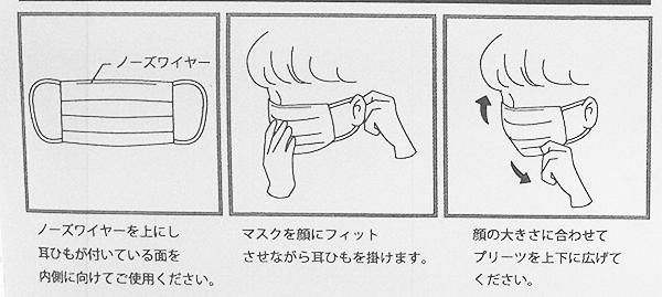 マスクの使い方