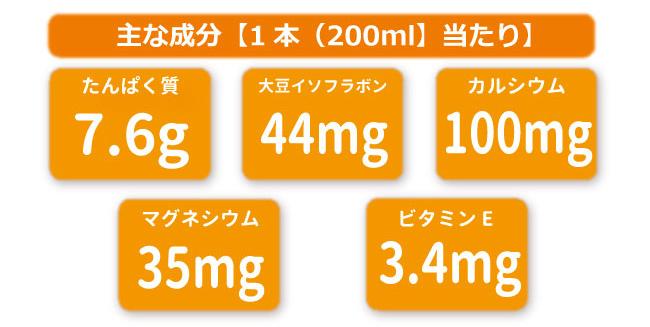 豆乳説明3