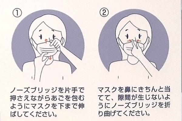 マスクの装着方法